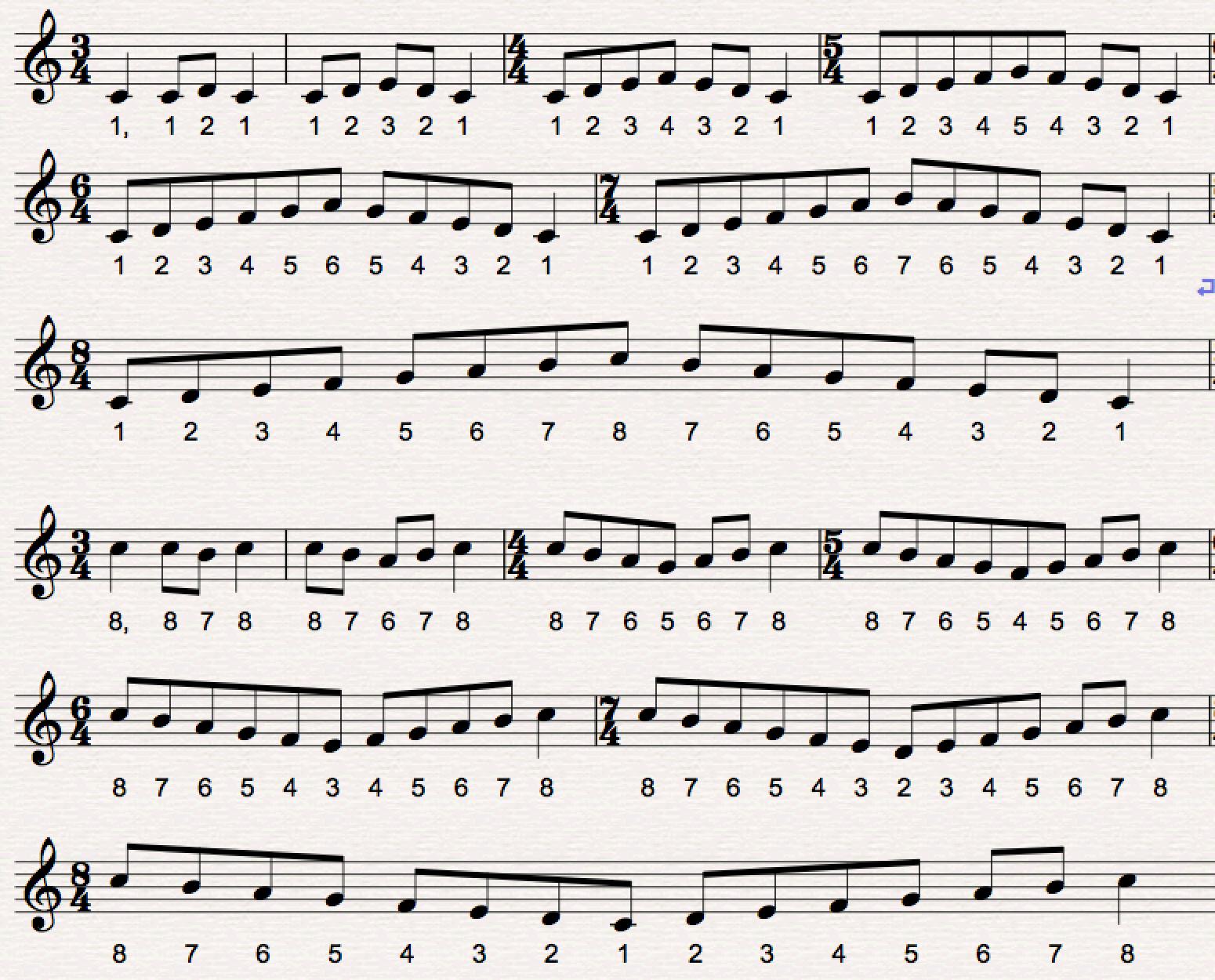 ChisnallwoodMusic – Choir   Chisnallwood Music