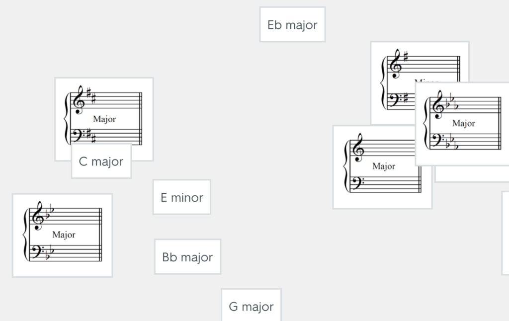 Quizlet Key signatures